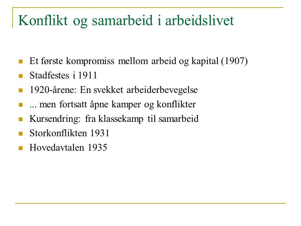 Konflikt og samarbeid i arbeidslivet Et første kompromiss mellom arbeid og kapital (1907) Stadfestes i 1911 1920-årene: En svekket arbeiderbevegelse..