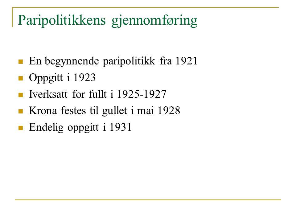 Paripolitikkens gjennomføring En begynnende paripolitikk fra 1921 Oppgitt i 1923 Iverksatt for fullt i 1925-1927 Krona festes til gullet i mai 1928 En