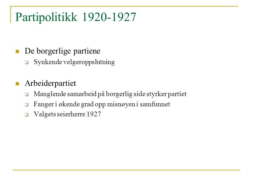 Partipolitikk 1920-1927 De borgerlige partiene  Synkende velgeroppslutning Arbeiderpartiet  Manglende samarbeid på borgerlig side styrker partiet 