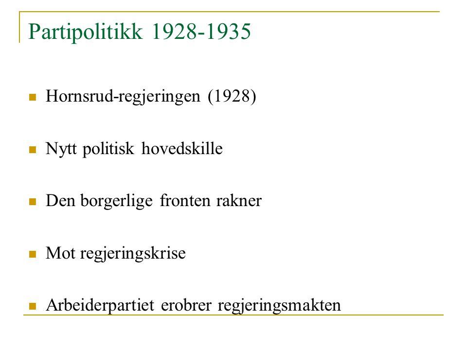 Partipolitikk 1928-1935 Hornsrud-regjeringen (1928) Nytt politisk hovedskille Den borgerlige fronten rakner Mot regjeringskrise Arbeiderpartiet erobre