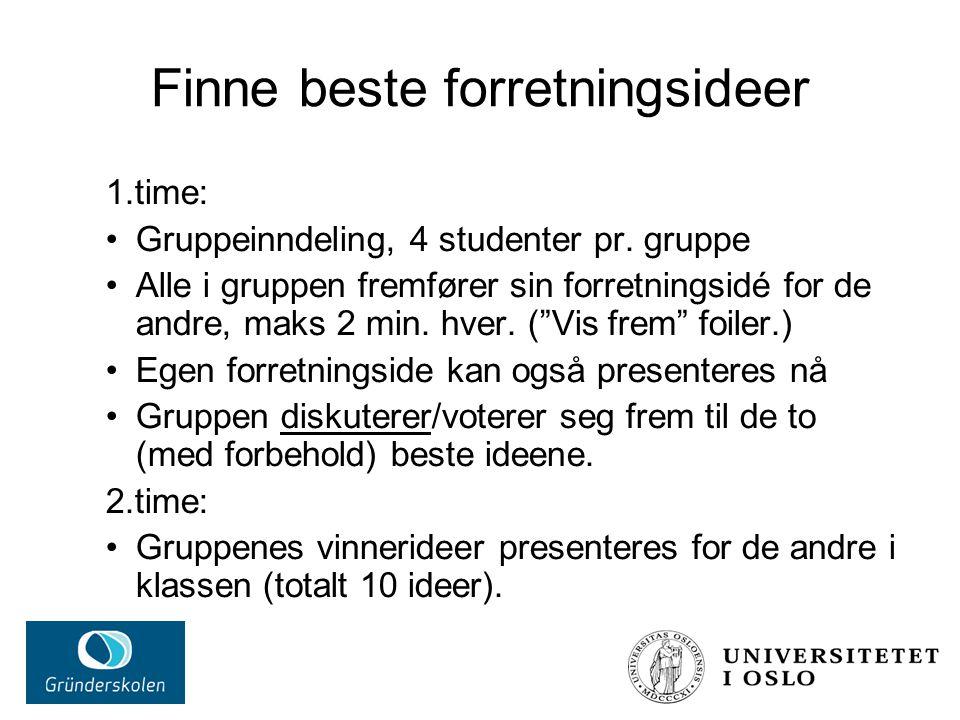 Finne beste forretningsideer 1.time: Gruppeinndeling, 4 studenter pr. gruppe Alle i gruppen fremfører sin forretningsidé for de andre, maks 2 min. hve