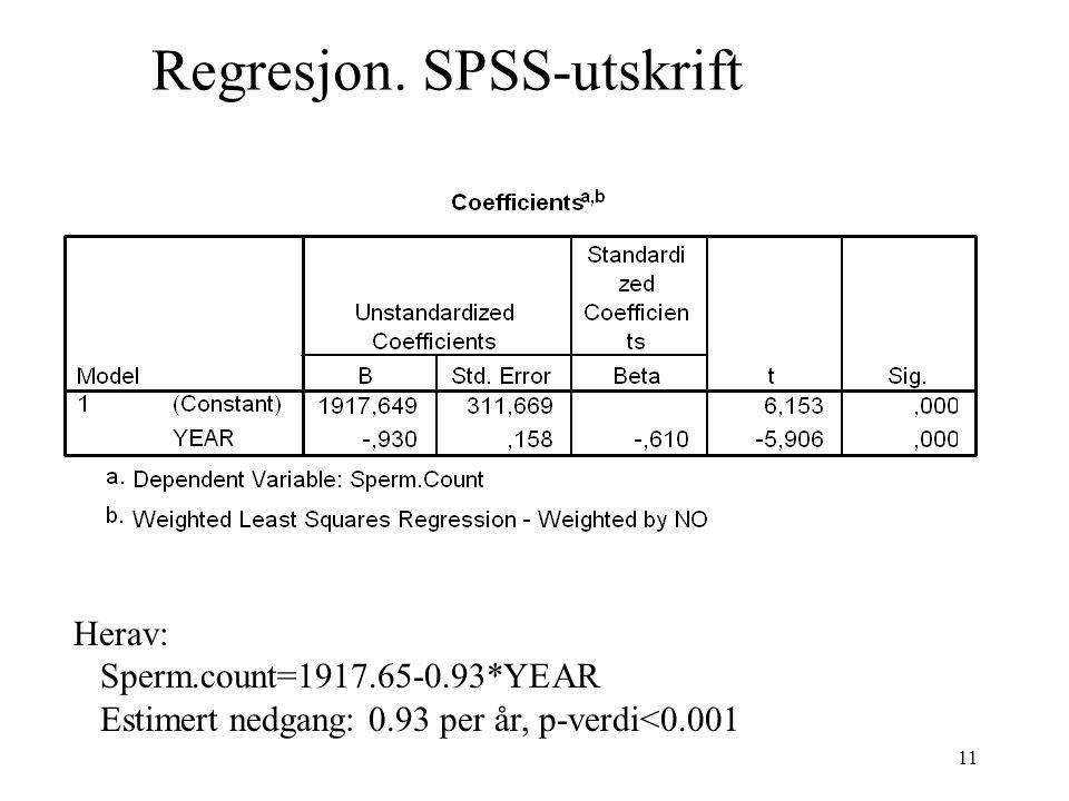 11 Regresjon. SPSS-utskrift Herav: Sperm.count=1917.65-0.93*YEAR Estimert nedgang: 0.93 per år, p-verdi<0.001