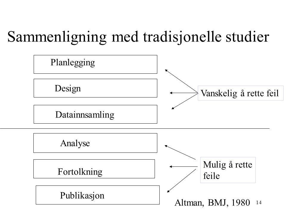 14 Sammenligning med tradisjonelle studier Planlegging Design Datainnsamling Analyse Fortolkning Publikasjon Altman, BMJ, 1980 Vanskelig å rette feil