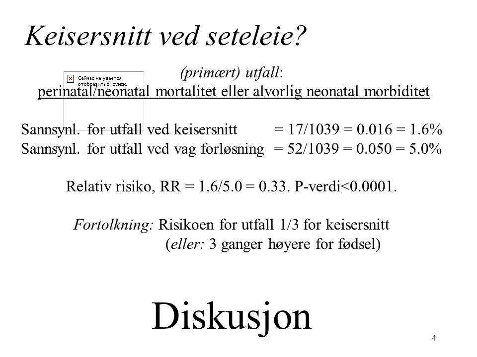 4 Keisersnitt ved seteleie? (primært) utfall: perinatal/neonatal mortalitet eller alvorlig neonatal morbiditet Sannsynl. for utfall ved keisersnitt =