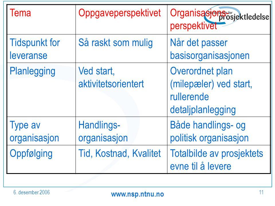 6. desember 2006 www.nsp.ntnu.no 11 TemaOppgaveperspektivetOrganisasjons- perspektivet Tidspunkt for leveranse Så raskt som muligNår det passer basiso