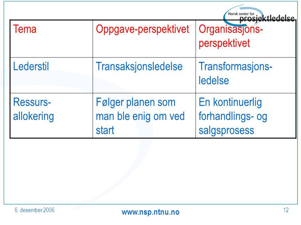 6. desember 2006 www.nsp.ntnu.no 12 TemaOppgave-perspektivetOrganisasjons- perspektivet LederstilTransaksjonsledelseTransformasjons- ledelse Ressurs-
