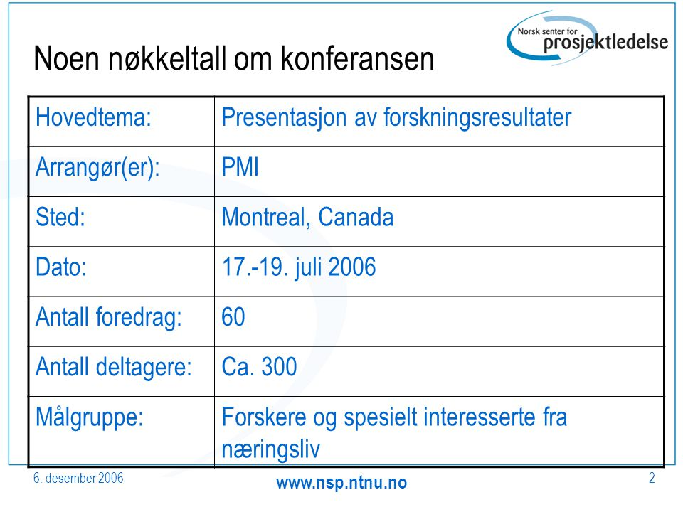 6. desember 2006 www.nsp.ntnu.no 2 Noen nøkkeltall om konferansen Hovedtema:Presentasjon av forskningsresultater Arrangør(er):PMI Sted:Montreal, Canad