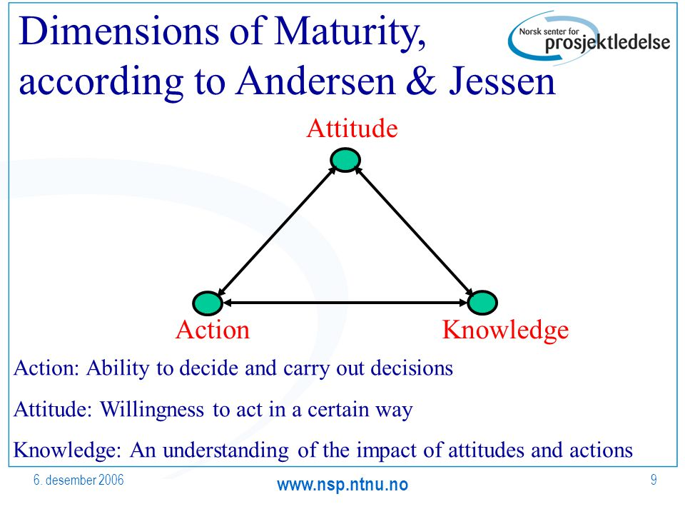 6. desember 2006 www.nsp.ntnu.no 9 Attitude KnowledgeAction Dimensions of Maturity, according to Andersen & Jessen Action: Ability to decide and carry