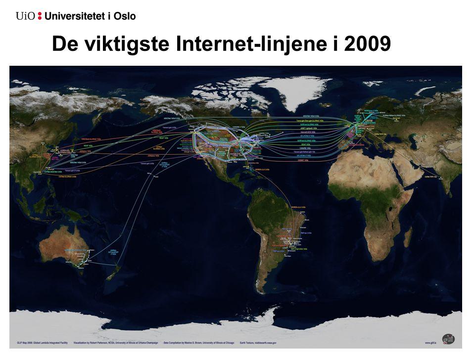 De viktigste Internet-linjene i 2009 11. april 2011Ny Powerpoint mal 20115