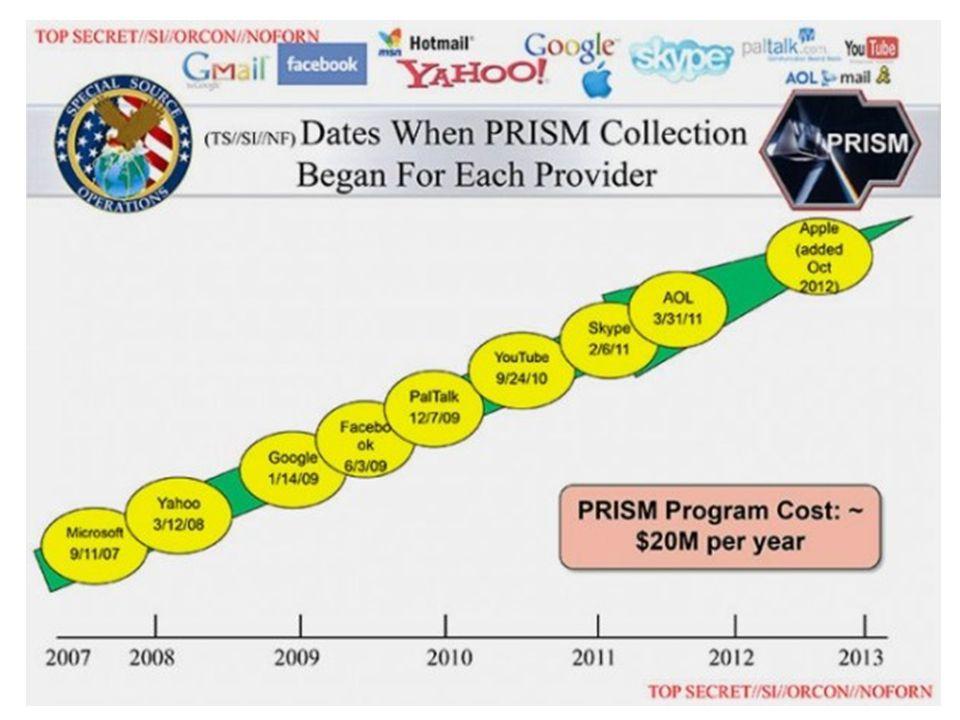11. april 2011Ny Powerpoint mal 20118