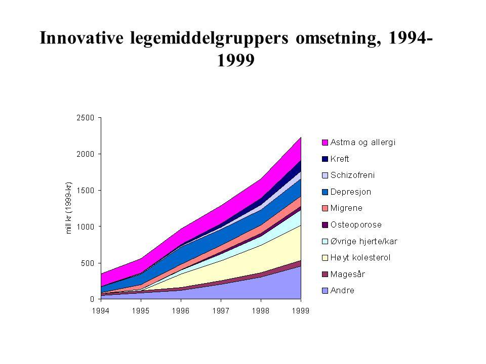 Innovative legemiddelgruppers omsetning, 1994- 1999