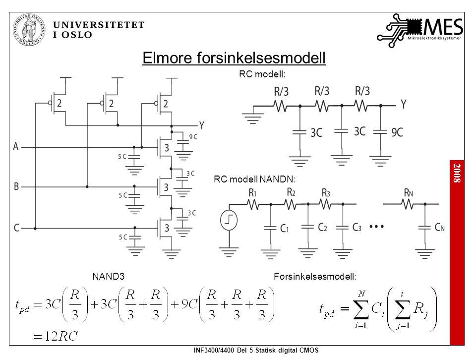 2008 INF3400/4400 Del 5 Statisk digital CMOS Elmore forsinkelsesmodell NAND3 RC modell: RC modell NANDN: Forsinkelsesmodell: