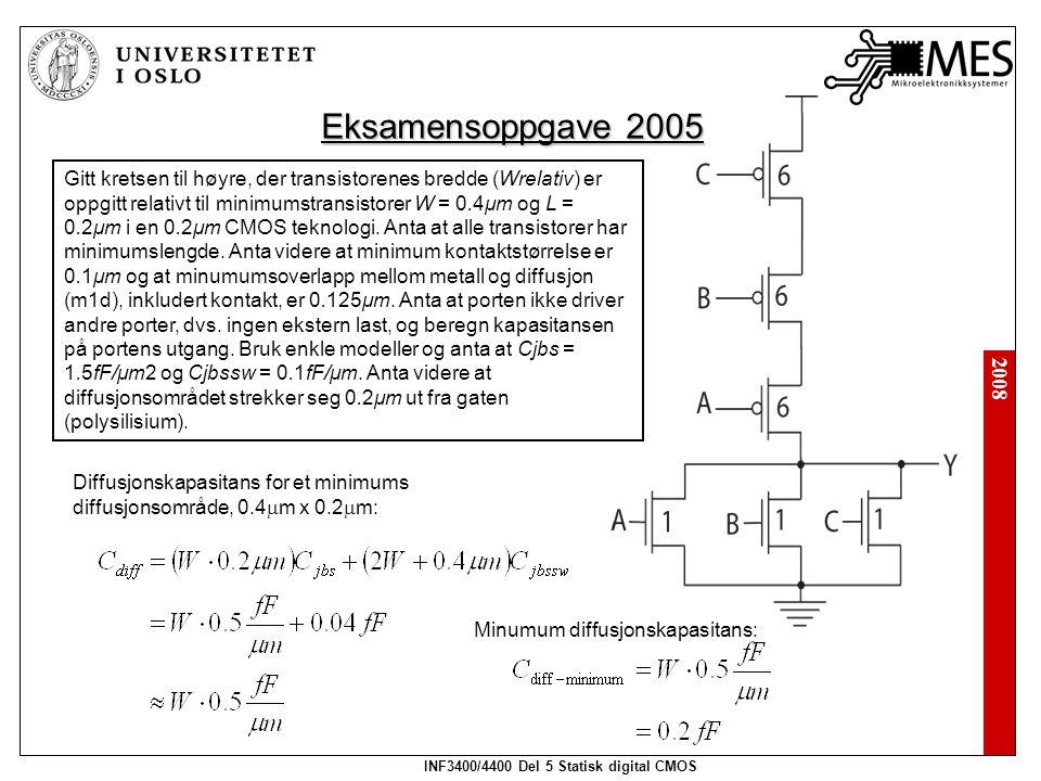 2008 INF3400/4400 Del 5 Statisk digital CMOS Eksamensoppgave 2005 Gitt kretsen til høyre, der transistorenes bredde (Wrelativ) er oppgitt relativt til minimumstransistorer W = 0.4μm og L = 0.2μm i en 0.2μm CMOS teknologi.