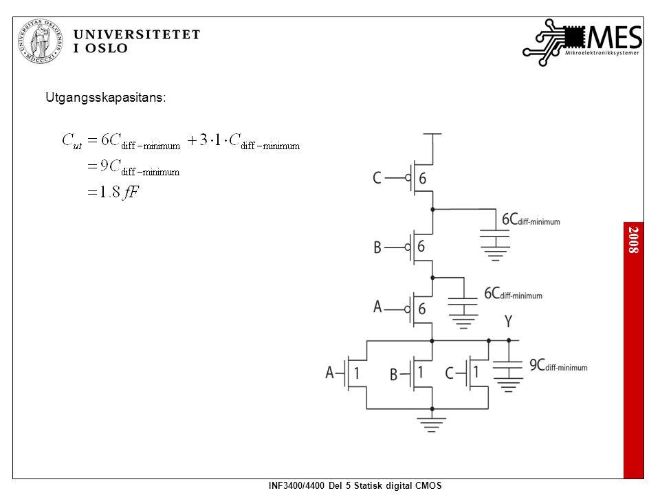 2008 INF3400/4400 Del 5 Statisk digital CMOS Utgangsskapasitans: