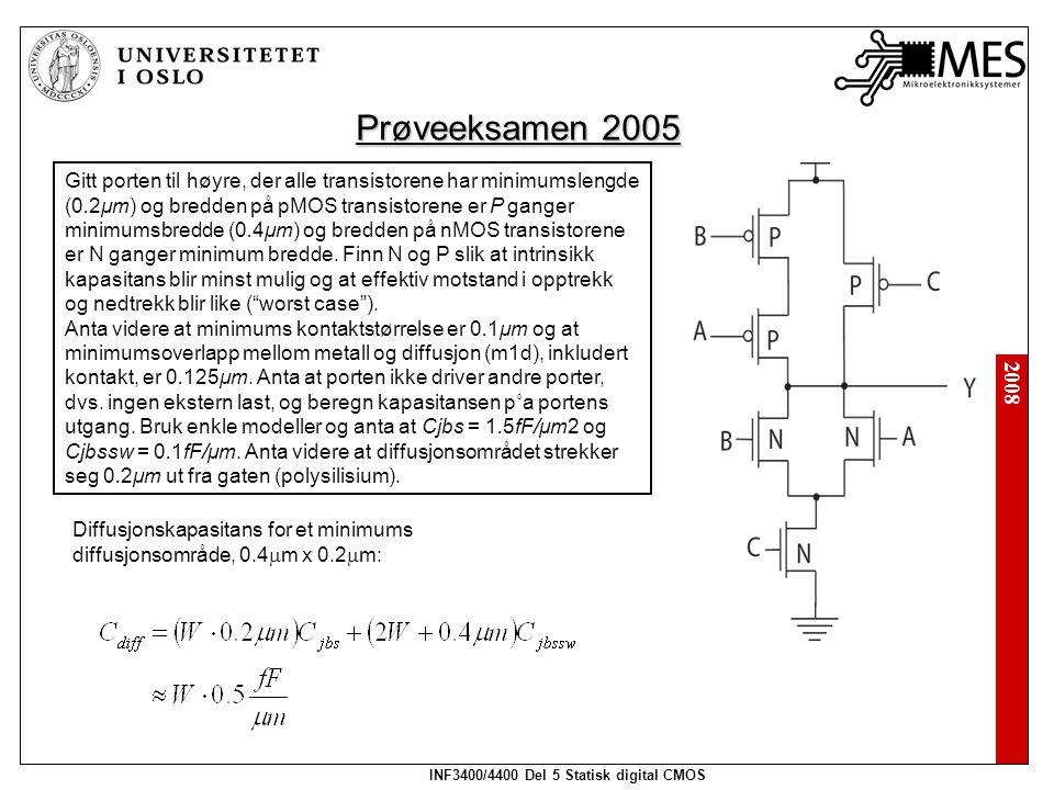 2008 INF3400/4400 Del 5 Statisk digital CMOS Prøveeksamen 2005 Gitt porten til høyre, der alle transistorene har minimumslengde (0.2μm) og bredden på pMOS transistorene er P ganger minimumsbredde (0.4μm) og bredden på nMOS transistorene er N ganger minimum bredde.