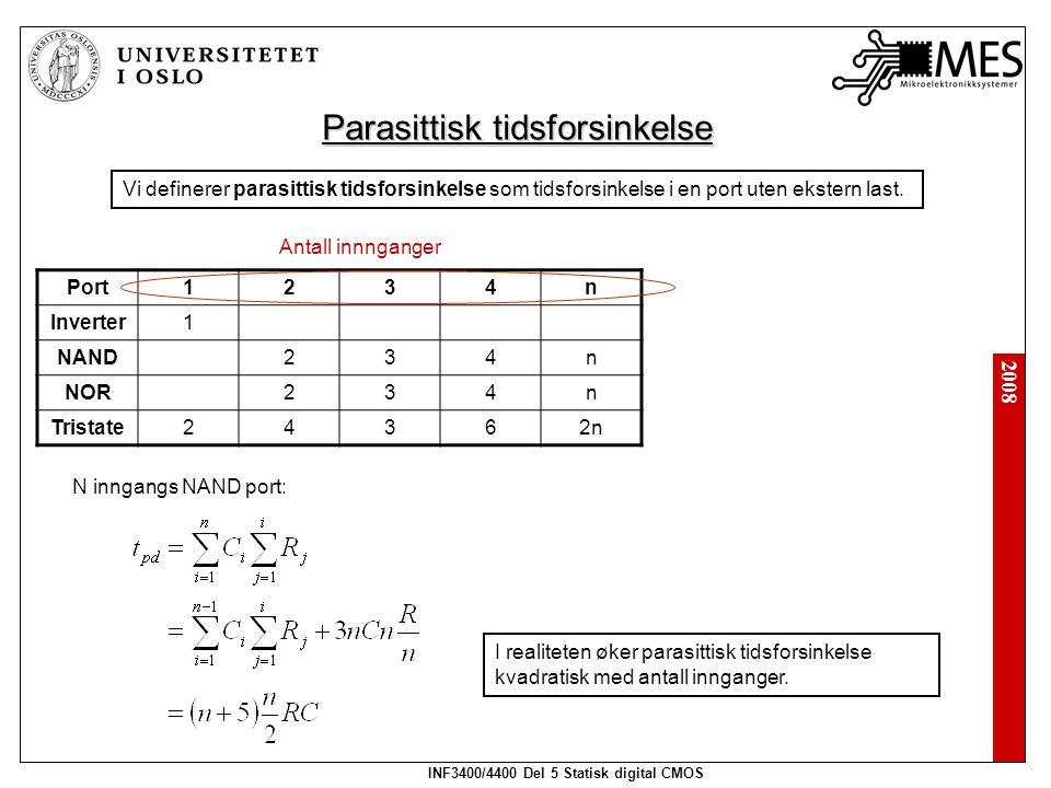 2008 INF3400/4400 Del 5 Statisk digital CMOS Parasittisk tidsforsinkelse Vi definerer parasittisk tidsforsinkelse som tidsforsinkelse i en port uten ekstern last.