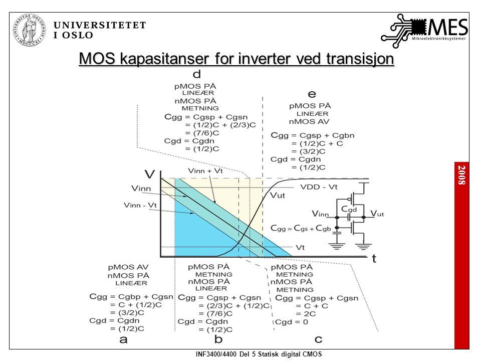 2008 INF3400/4400 Del 5 Statisk digital CMOS MOS kapasitanser for inverter ved transisjon