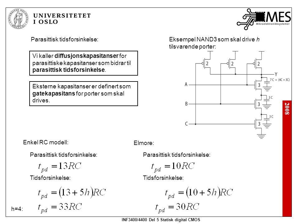 2008 INF3400/4400 Del 5 Statisk digital CMOS Parasittisk tidsforsinkelse: Vi kaller diffusjonskapasitanser for parasittiske kapasitanser som bidrar til parasittisk tidsforsinkelse.