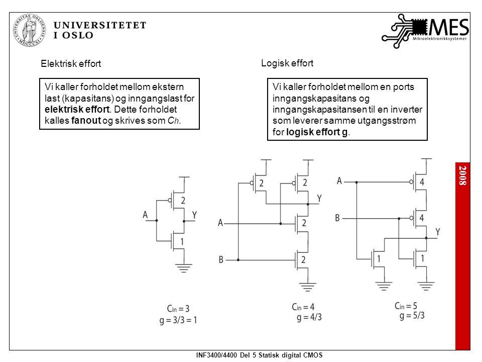 2008 INF3400/4400 Del 5 Statisk digital CMOS Tidsforsinkelse i en logisk port  er enhetsforsinkelse =3RC Logisk effort g = 1 Parasittisk tidsforsinkelse p = 1 Tidsforsinkelse: