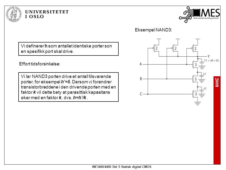 2008 INF3400/4400 Del 5 Statisk digital CMOS Oppgave 4.5 Lag en figur som viser tidsforsinkelse som funksjon av elektrisk effort for en 2inngangs NOR port.