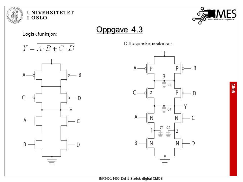 2008 INF3400/4400 Del 5 Statisk digital CMOS Logisk effort Vi kaller forholdet mellom en ports inngangskapasitans og inngangskapasitansen til en inverter som leverer samme utgangsstrøm for logisk effort g.