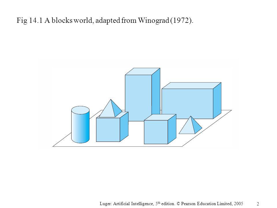 Kandidateliminerings-algoritmen (Versjonsrom-algoritmen) S summerer info fra de positive exempler G summerer info fra de negative exempler Når S=G er begrepet lært - dvs.