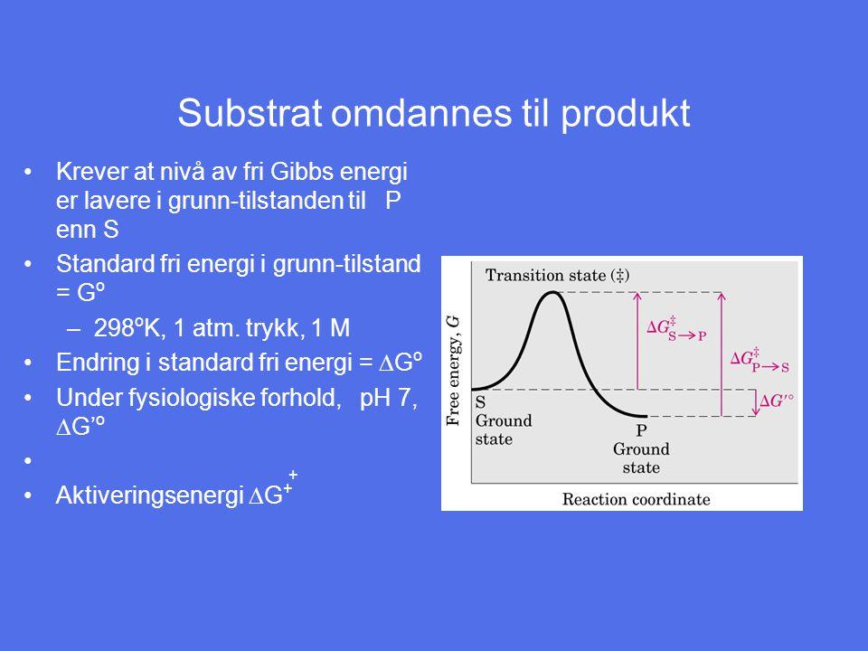 Substrat omdannes til produkt Krever at nivå av fri Gibbs energi er lavere i grunn-tilstanden til P enn S Standard fri energi i grunn-tilstand = G o –298 o K, 1 atm.