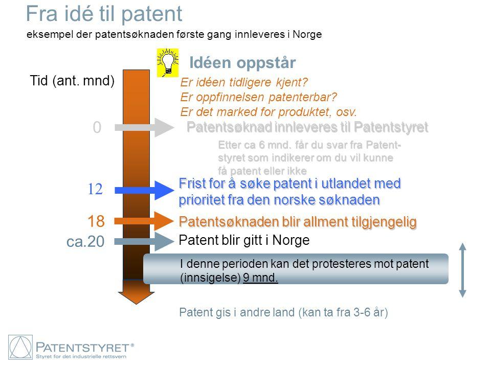 Fra idé til patent Frist for å søke patent i utlandet med prioritet fra den norske søknaden Idéen oppstår Er idéen tidligere kjent? Er oppfinnelsen pa