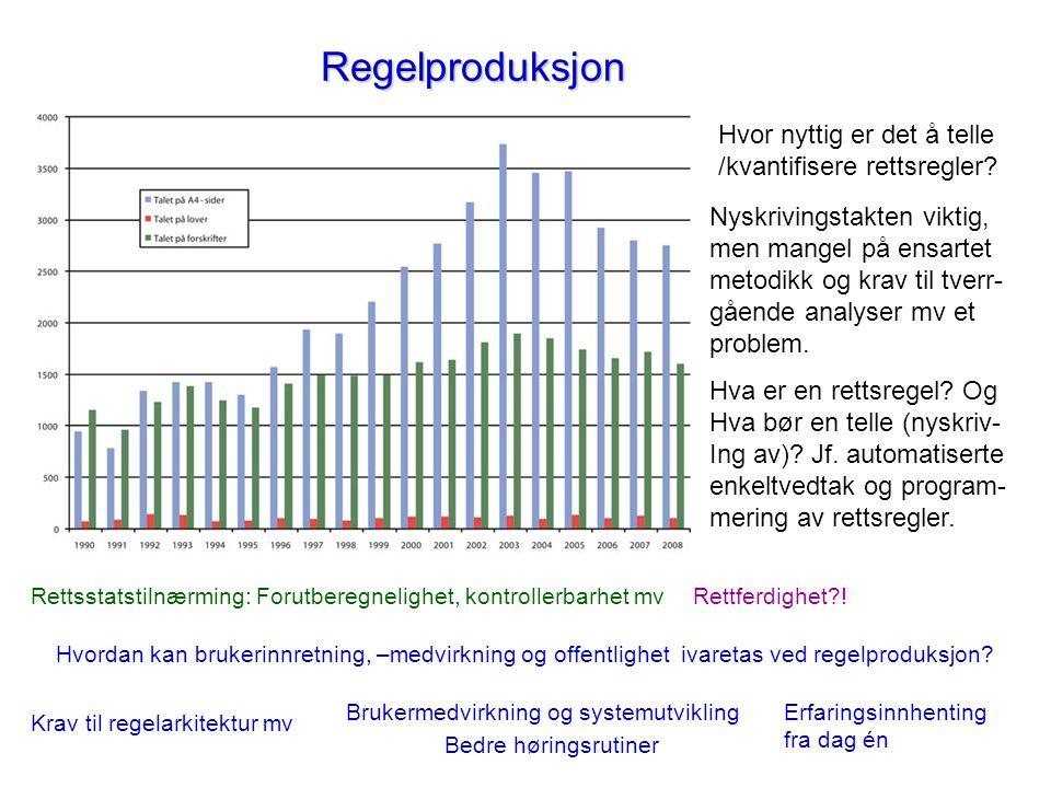 Regelproduksjon Hvor nyttig er det å telle /kvantifisere rettsregler? Nyskrivingstakten viktig, men mangel på ensartet metodikk og krav til tverr- gåe
