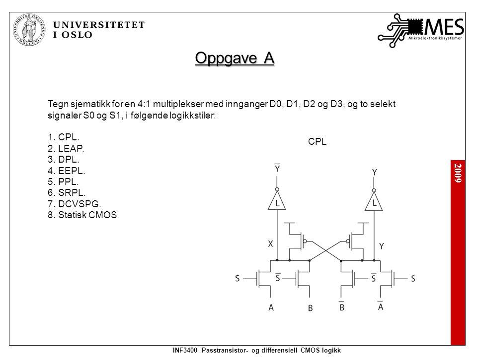 2009 INF3400 Passtransistor- og differensiell CMOS logikk Oppgave A Tegn sjematikk for en 4:1 multiplekser med innganger D0, D1, D2 og D3, og to selek