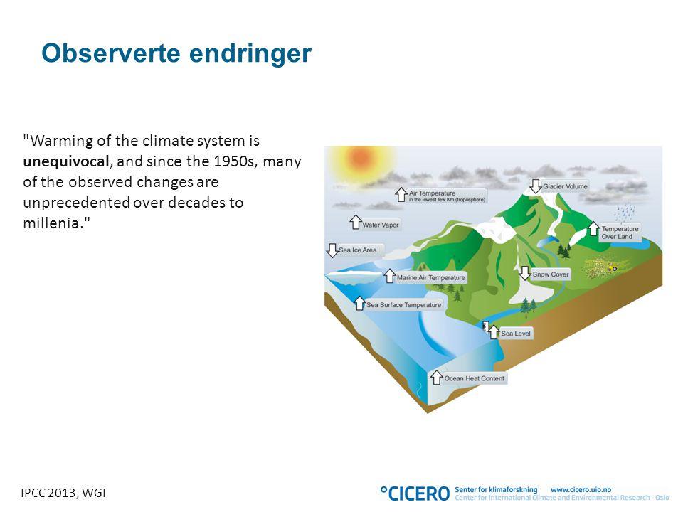 IPCC 2013, WG1 Observert temperaturendring Globalt midlet observert anomali 1850-2012 0.85°C oppvarming i perioden 1880-2012