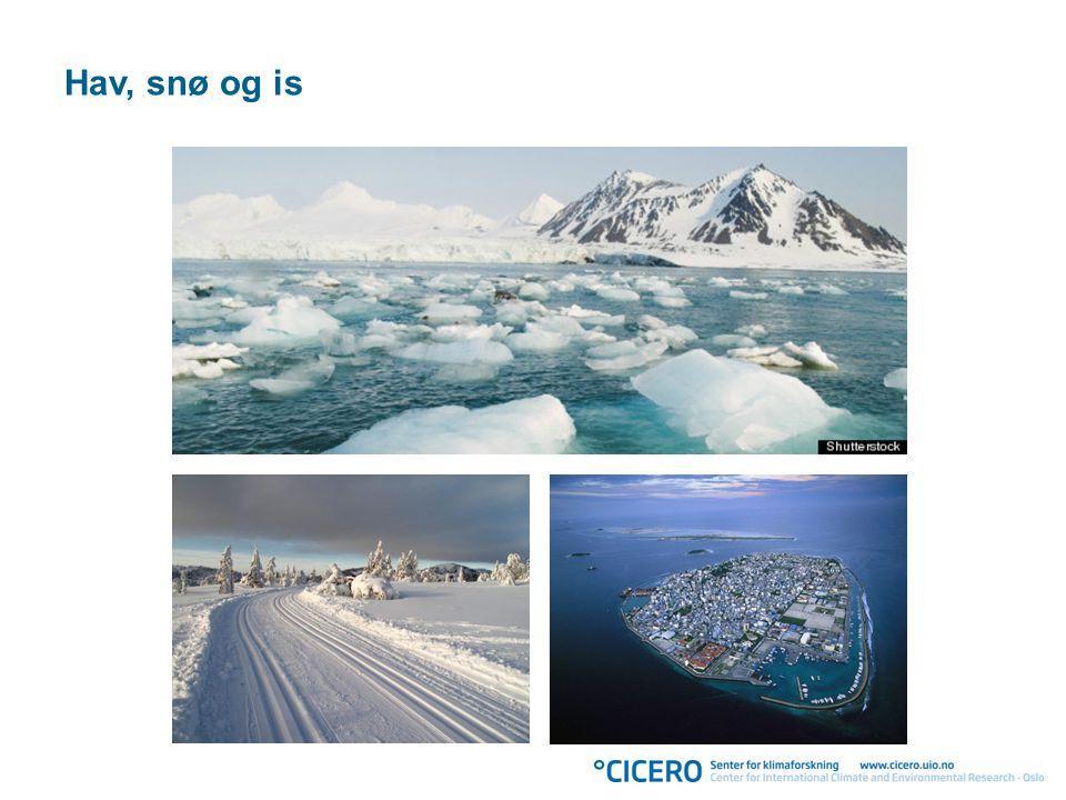 Utvikling i utslipp avgjør IPCC 2013, WG1 Lave utslipp RCP2.6 Høye utslipp RCP8.5