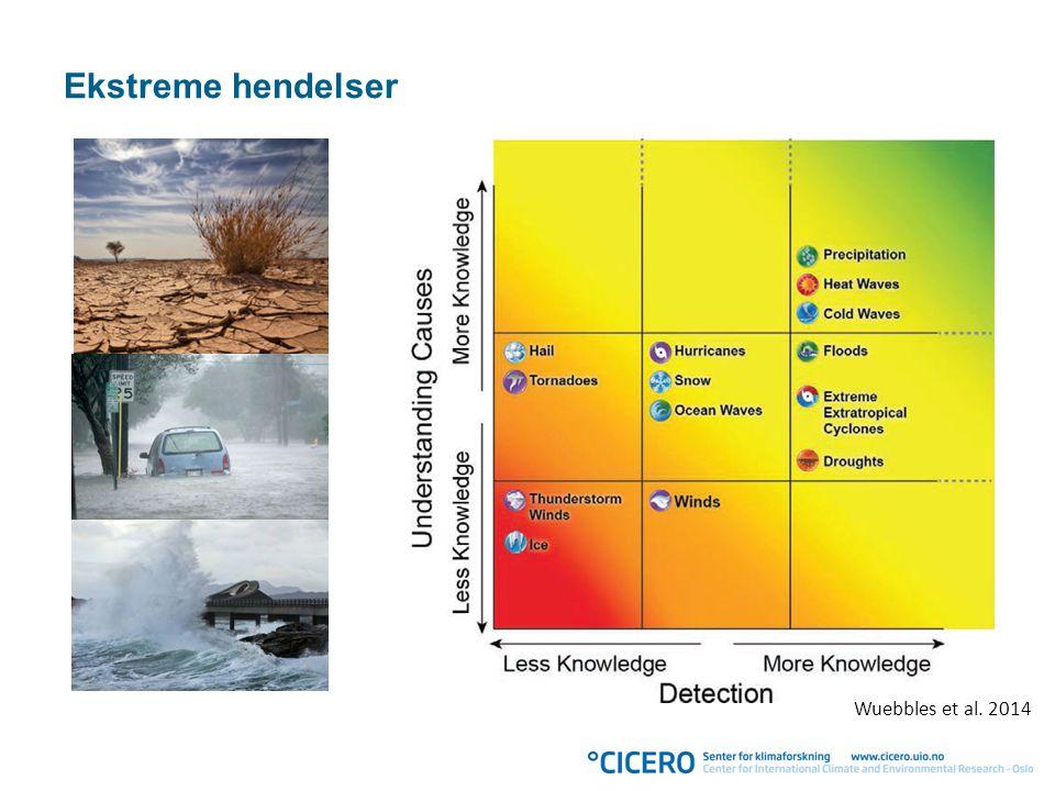 Utvikling i utslipp avgjør Høye utslipp RCP8.5 Lave utslipp RCP2.6 Endring i gjennomsnittlig temperatur (1986-2005 til 2081-2100) IPCC 2013, WG1