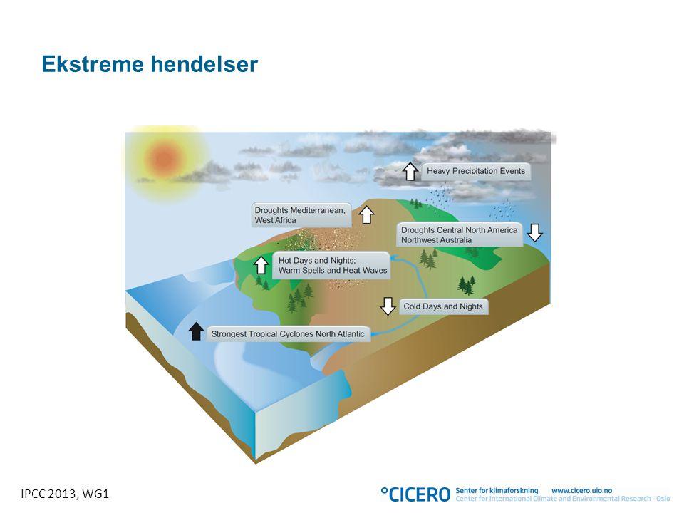 Hva må til for å nå 2°C graders målet.