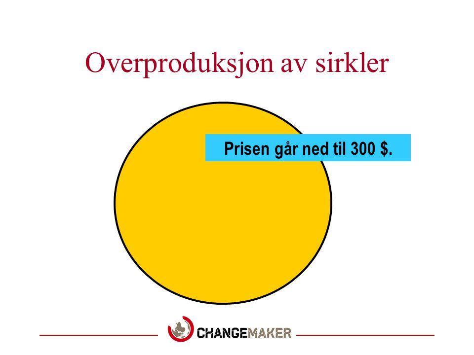 Overproduksjon av sirkler Prisen går ned til 300 $.