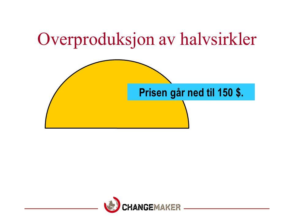 Overproduksjon av halvsirkler Prisen går ned til 150 $.