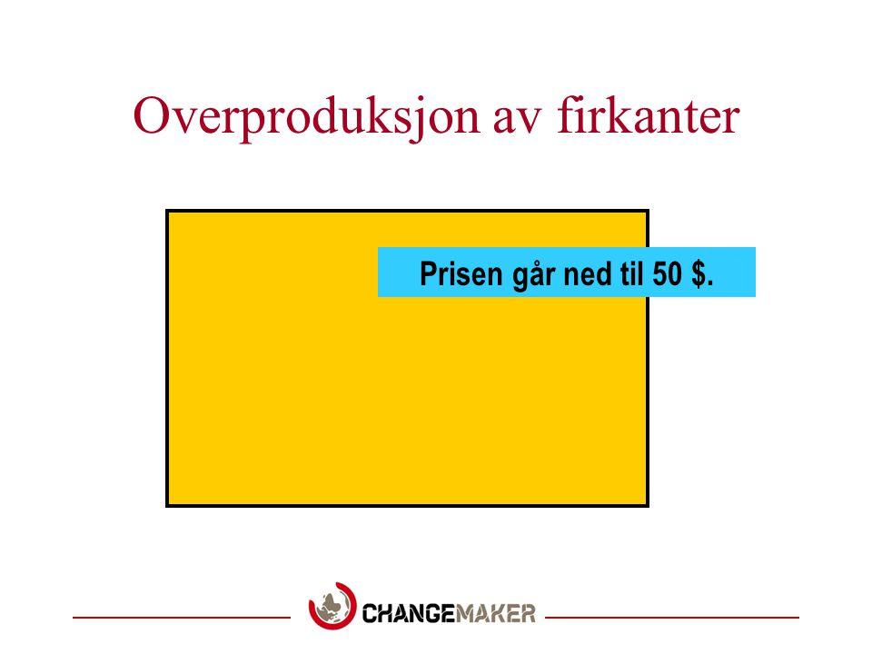 Overproduksjon av firkanter Prisen går ned til 50 $.