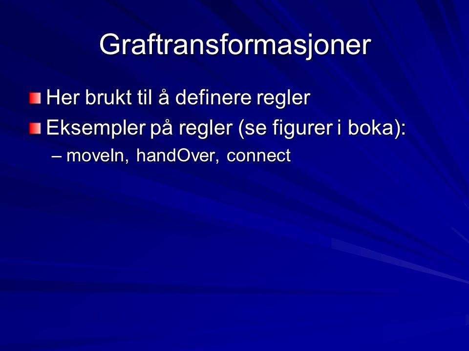 Graftransformasjoner Her brukt til å definere regler Eksempler på regler (se figurer i boka): –moveIn, handOver, connect