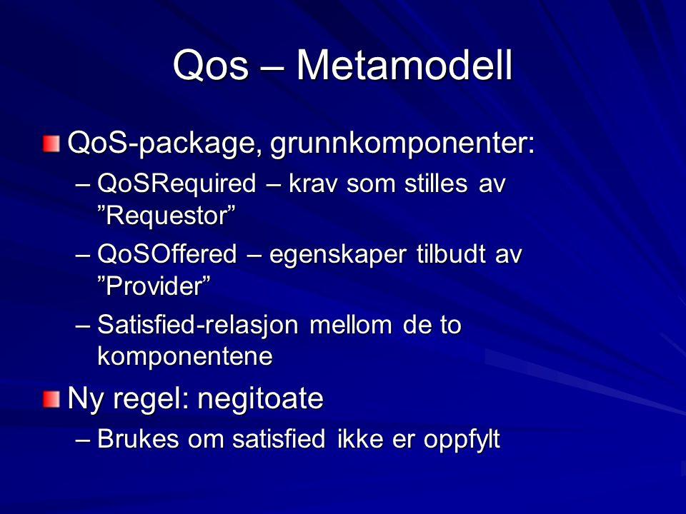 Qos – Metamodell QoS-package, grunnkomponenter: –QoSRequired – krav som stilles av Requestor –QoSOffered – egenskaper tilbudt av Provider –Satisfied-relasjon mellom de to komponentene Ny regel: negitoate –Brukes om satisfied ikke er oppfylt