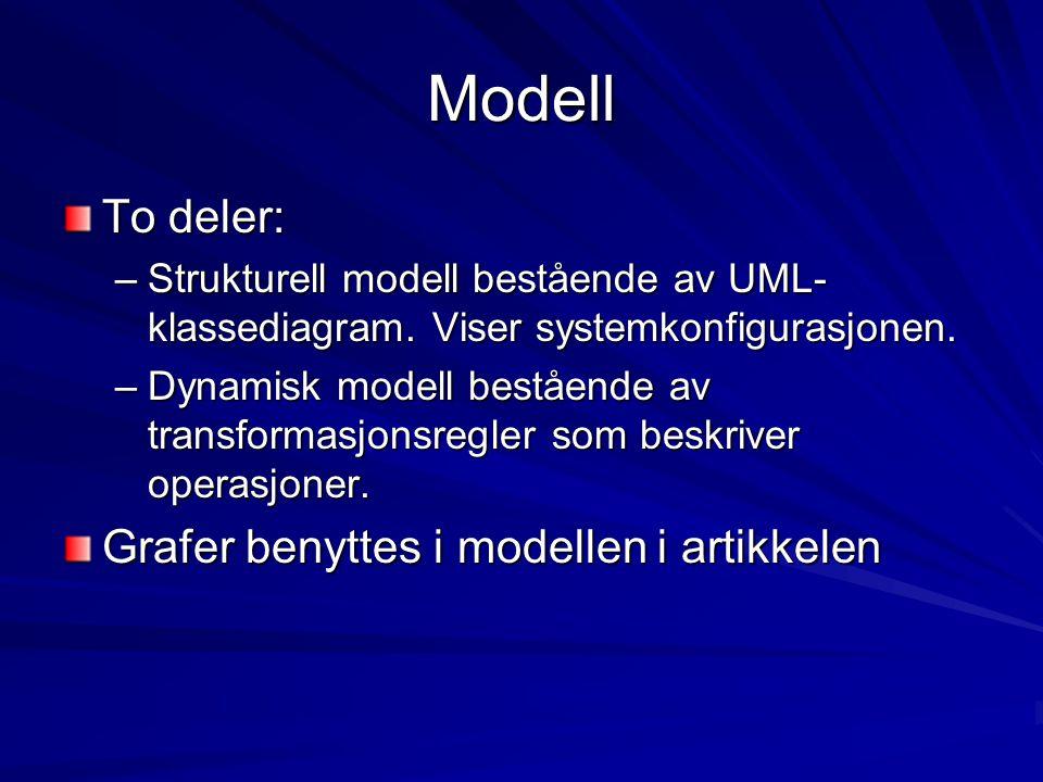 Modell To deler: –Strukturell modell bestående av UML- klassediagram. Viser systemkonfigurasjonen. –Dynamisk modell bestående av transformasjonsregler