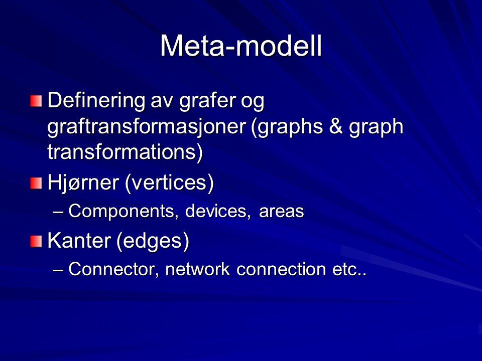 Meta-modell Delt i: –Architecture –Distribution –Roaming Delene fungerer som viewpoints