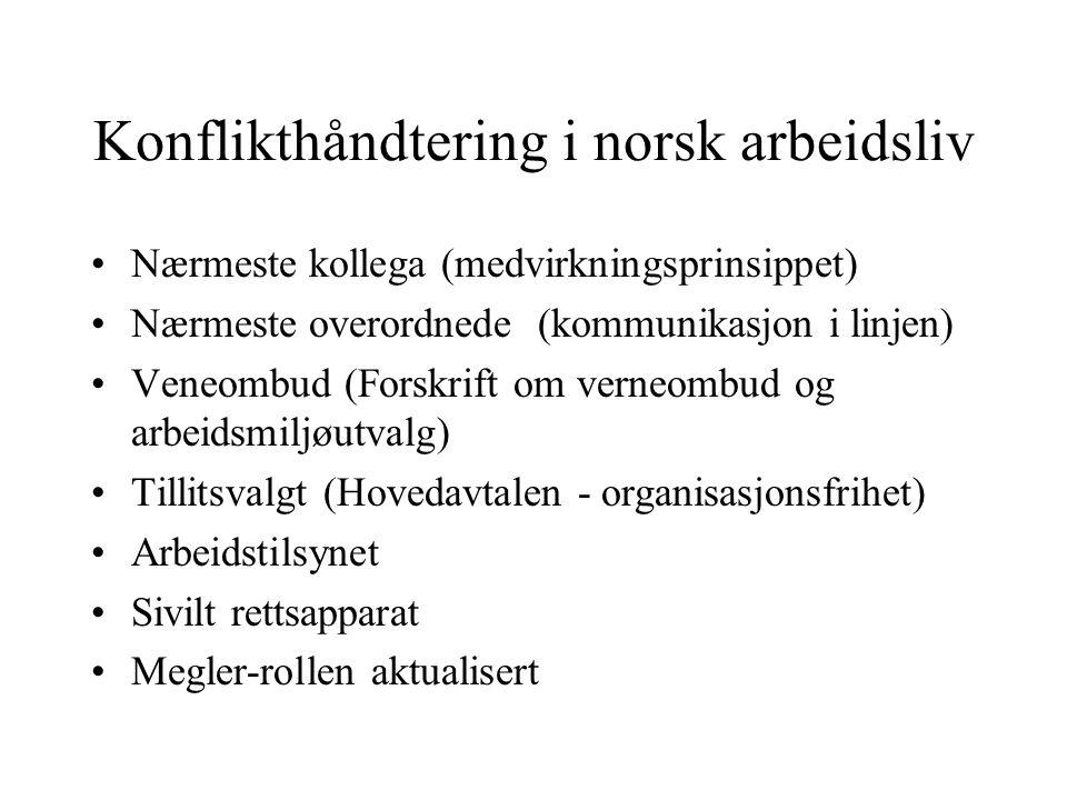 Konflikthåndtering i norsk arbeidsliv Nærmeste kollega (medvirkningsprinsippet) Nærmeste overordnede (kommunikasjon i linjen) Veneombud (Forskrift om