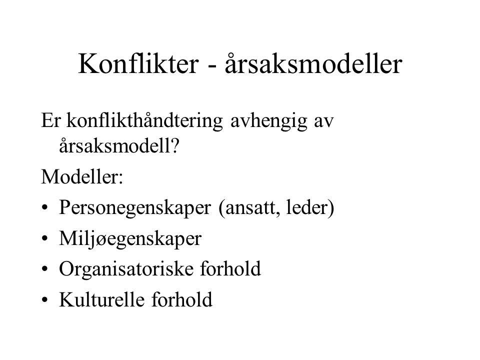 Konflikter - årsaksmodeller Er konflikthåndtering avhengig av årsaksmodell? Modeller: Personegenskaper (ansatt, leder) Miljøegenskaper Organisatoriske