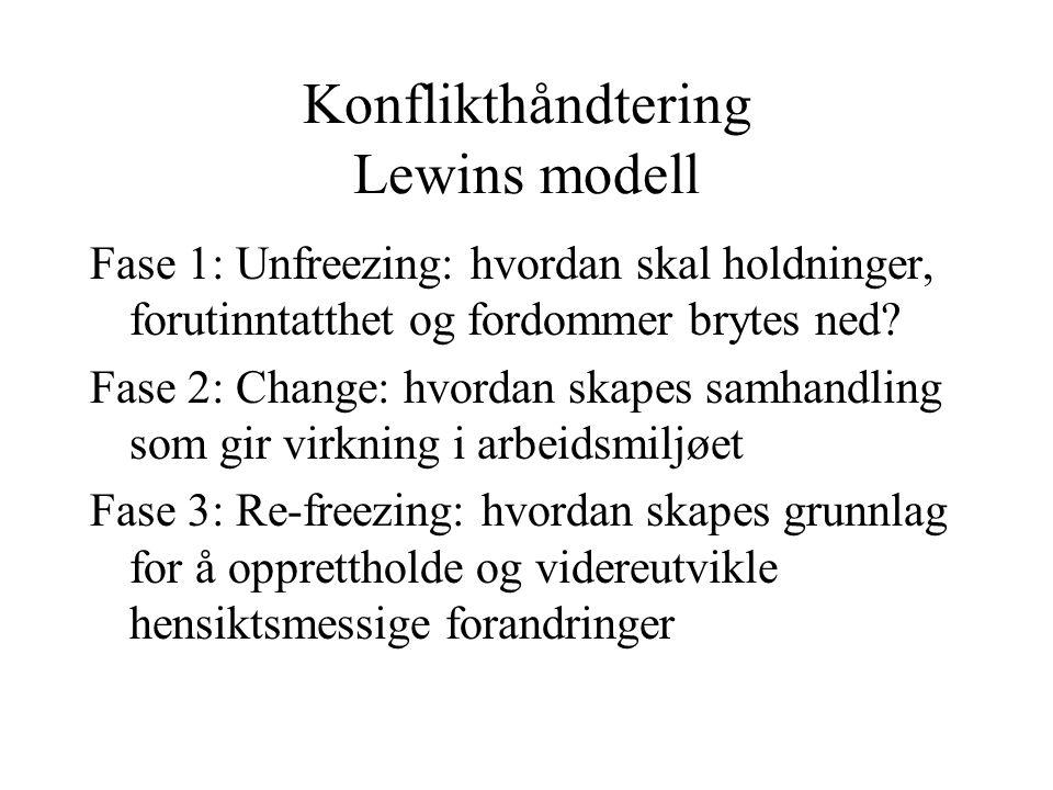 Konflikthåndtering Lewins modell Fase 1: Unfreezing: hvordan skal holdninger, forutinntatthet og fordommer brytes ned? Fase 2: Change: hvordan skapes