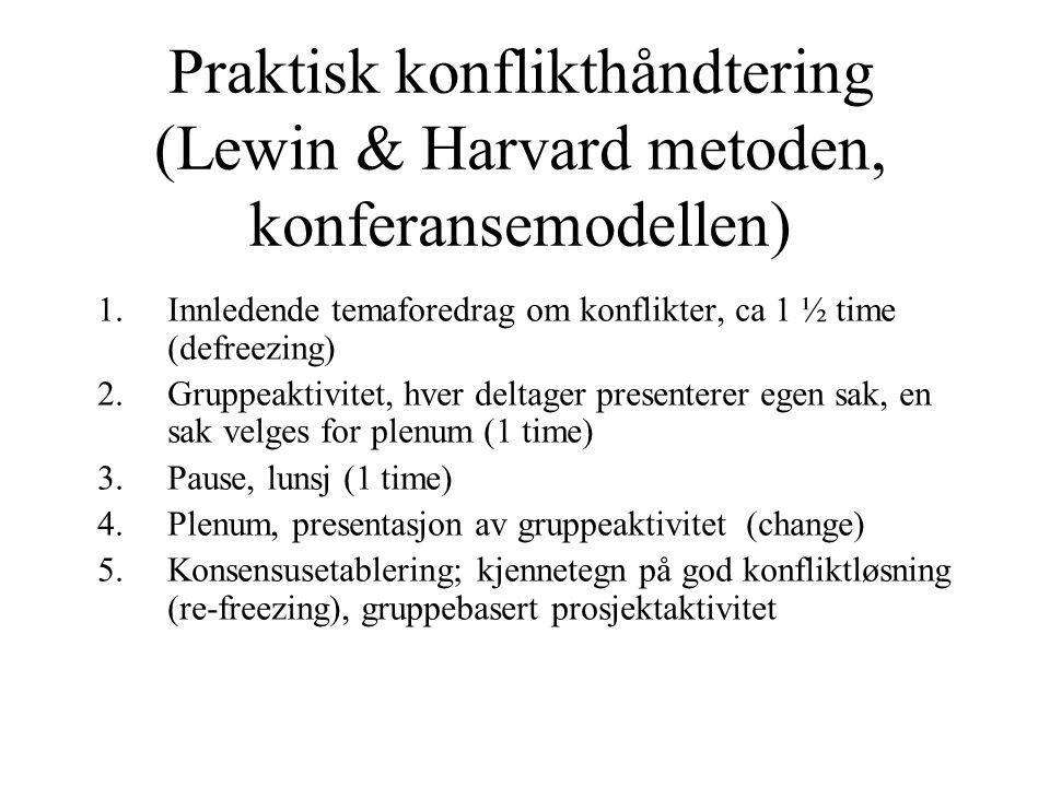 Praktisk konflikthåndtering (Lewin & Harvard metoden, konferansemodellen) 1.Innledende temaforedrag om konflikter, ca 1 ½ time (defreezing) 2.Gruppeak