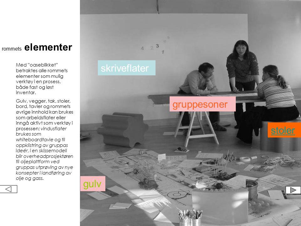 rommets elementer skriveflater stoler gulv gruppesoner Med oaseblikket betraktes alle rommets elementer som mulig verktøy i en prosess, både fast og løst inventar.