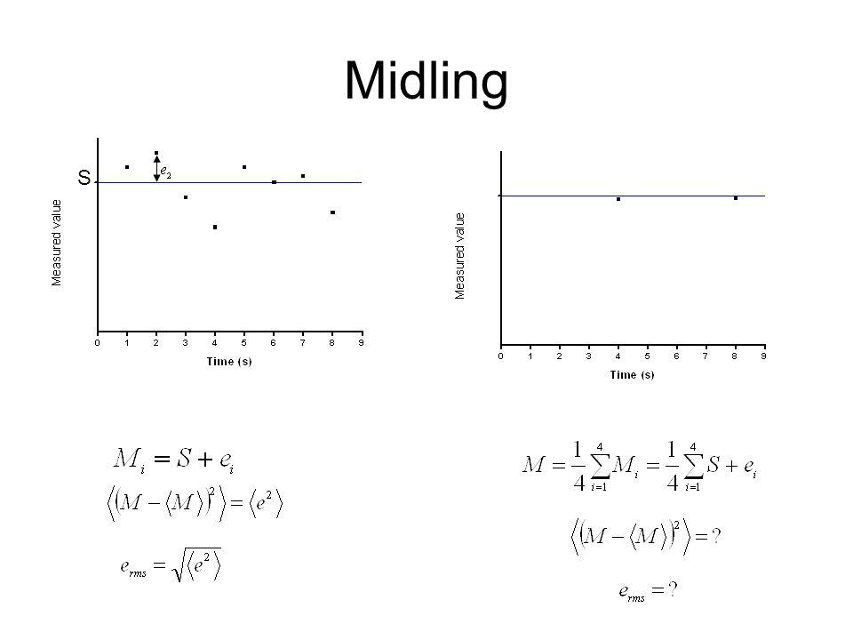 Regner ut =cov=0 Midling over 4 punkter reduserer støyen med en faktor 2 Lett å se at midling over n punkter reduserer støyen med en faktor √n Forutsatt at støyen er ukorrelert (i tid)