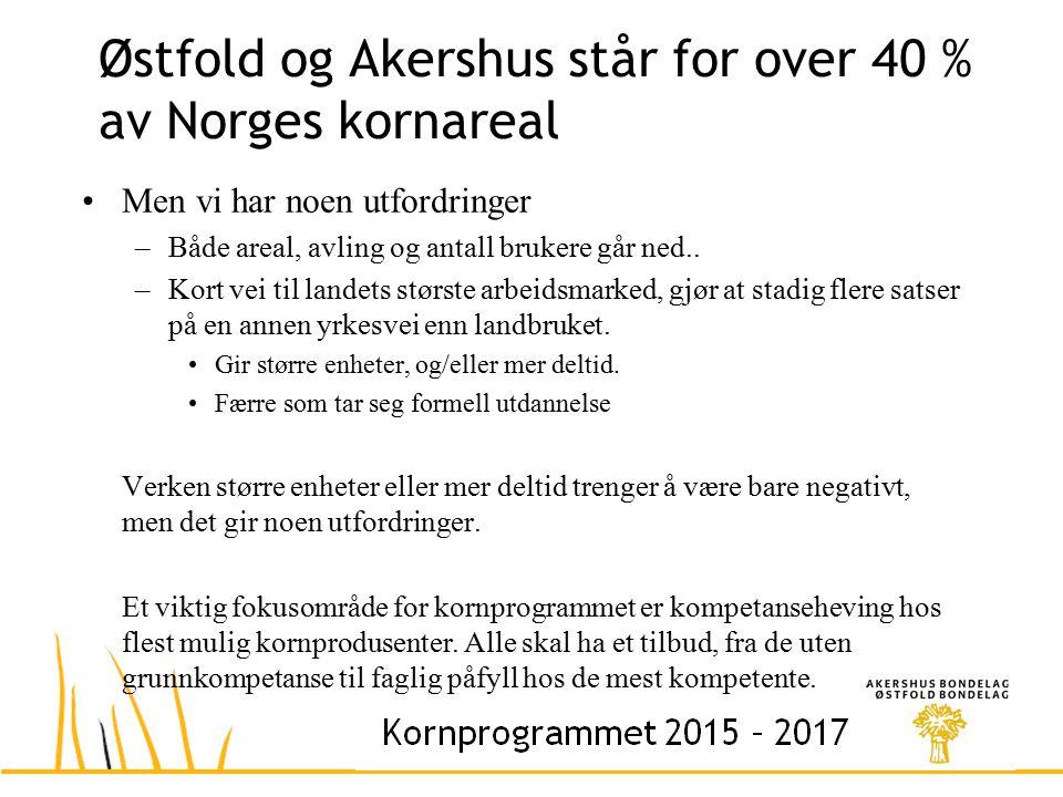Østfold og Akershus står for over 40 % av Norges kornareal Men vi har noen utfordringer –Både areal, avling og antall brukere går ned..