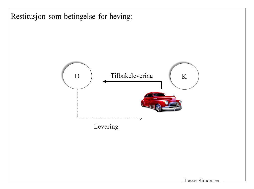Lasse Simonsen Restitusjon som betingelse for heving: D D K K Tilbakelevering Levering