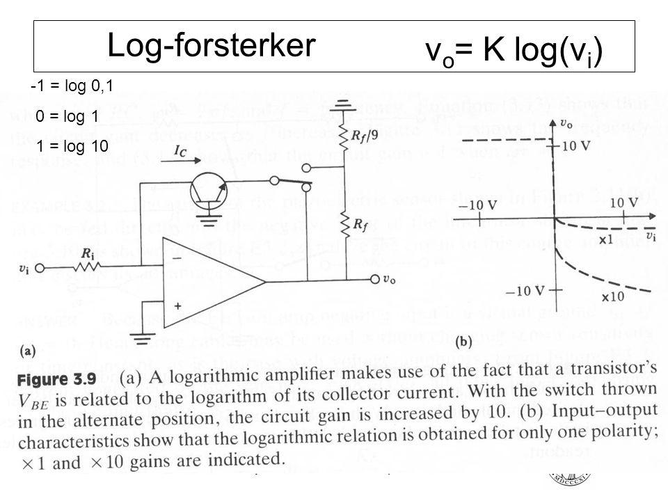 FYS4250Fysisk institutt - Rikshospitalet Log-forsterker v o = K log(v i ) -1 = log 0,1 0 = log 1 1 = log 10